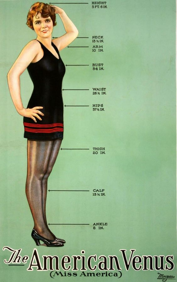 Measure fat reduction with cost of Vanquish review | The Ideal Woman, 1926 | Girlfriend is Better
